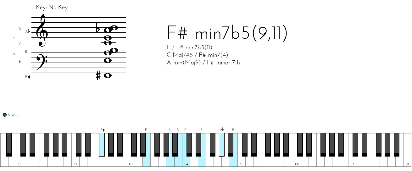 ChordieApp screenshot pianolesson view